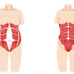 Udbulende mave/Rectus Diastase-genoptræning